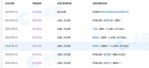 新浪科技@柳传志卸任联想控股(天津)法人 名下多家企业已注销
