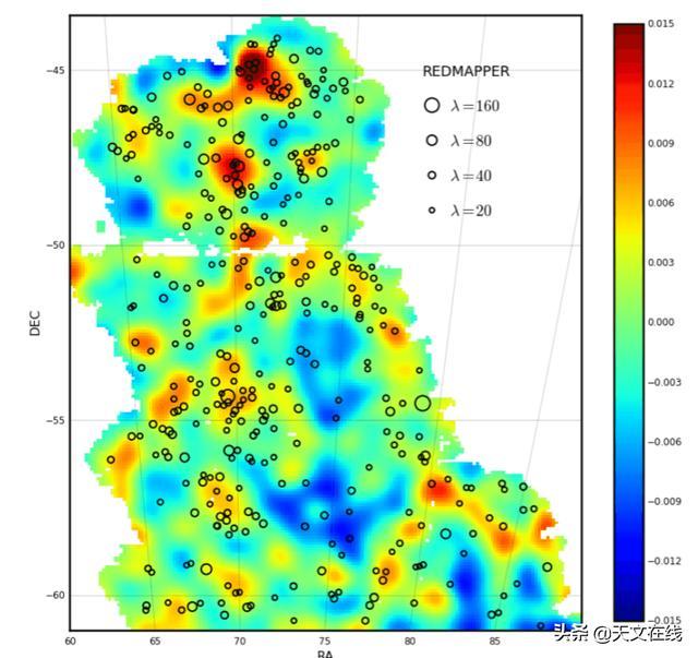 宇宙如何凝聚在一起,暗物质图谱揭示背后奥秘