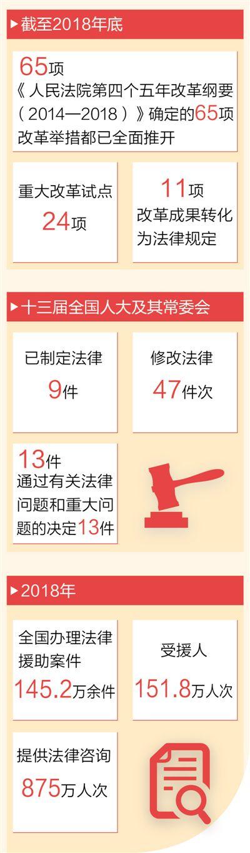 代表委员热议法治建设-坚持厉行法治 维护公平正义