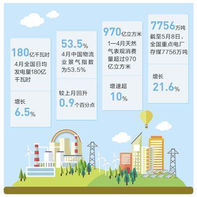国家发改委回应当前经济热点:中国经济一定能够在风雨中?#27426;献?#22823;