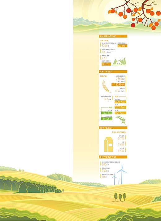 《【万和城娱乐平台怎么注册】丰收的田野是最美的画卷(中国农民丰收节特别报道)》