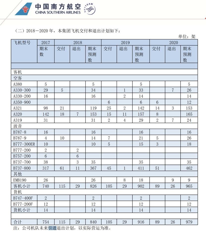 彩票六号平台有危险吗:中国对美拟加税清单涉737系列飞机_波音盘前股价暴跌6%