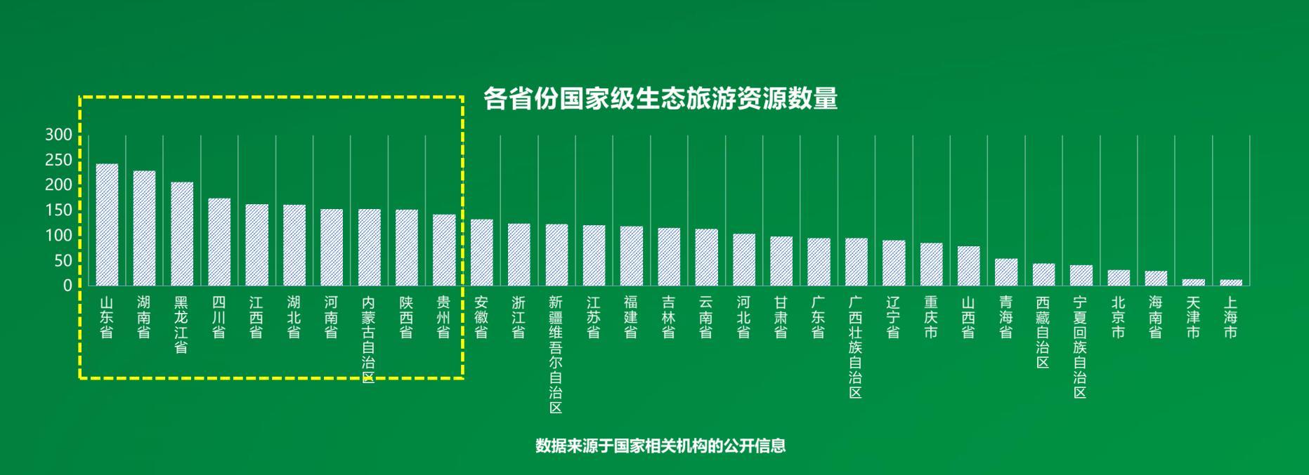 我校国家智慧旅游重点实验室发布《中国生态...