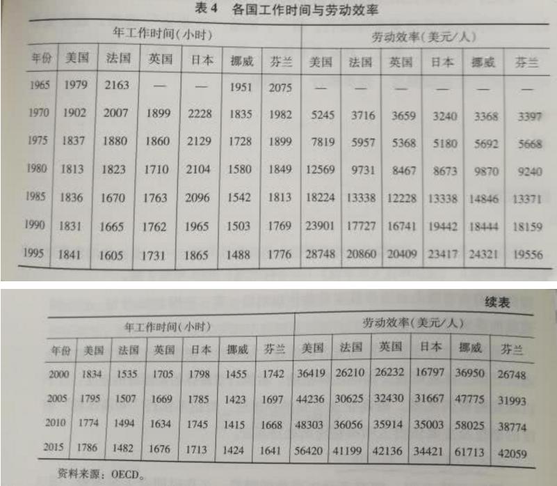 pk北京赛车软件计划:社科院报告建议全国2030年起实行4天工作制_你怎么看