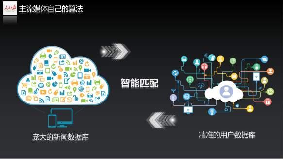 人民日报社新媒体中心主任丁伟:内容供给侧改革的四个关键词