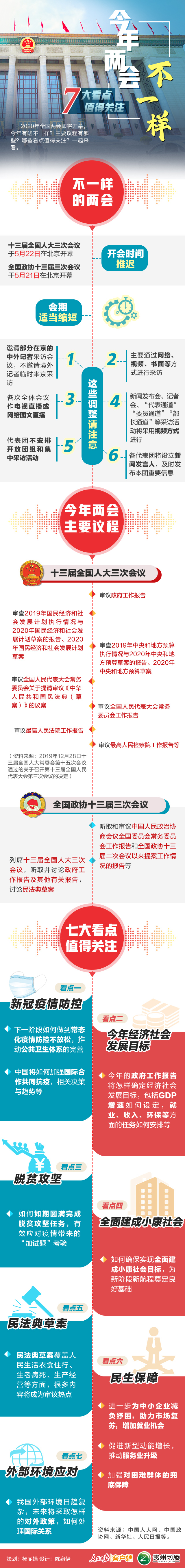 河南唐河:堅持疫情防控不放松,加快推進四水同治工程全面復工