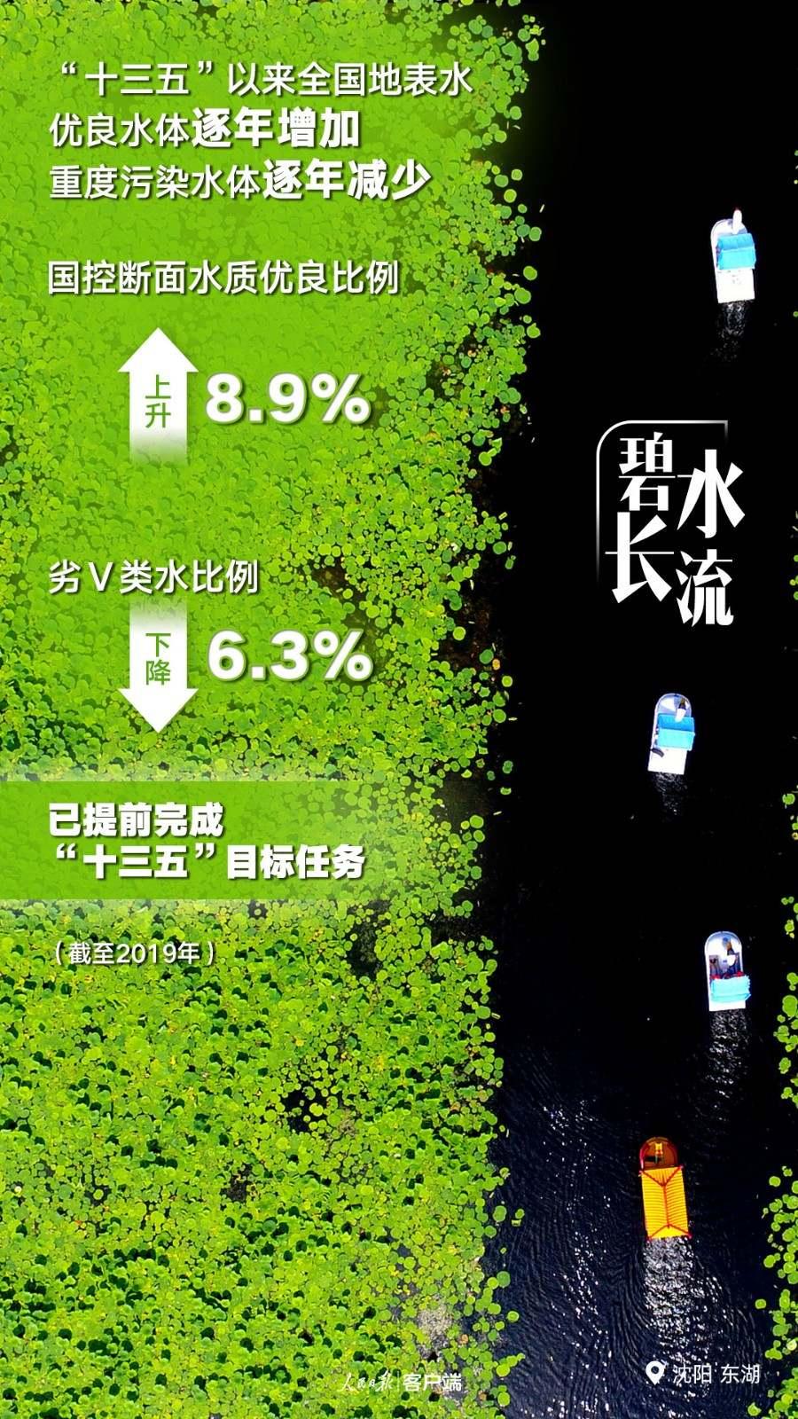 《【恒达代理注册】这五年,中国更美丽》
