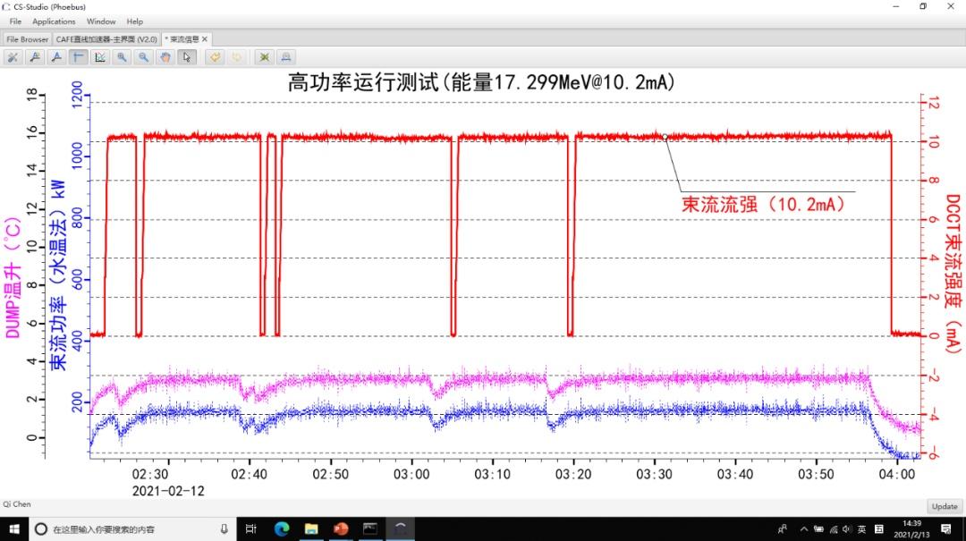喜讯!我国强流高功率质子加速器研制再创世界纪录